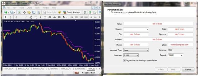 site- uri pentru a face bani reali pe Internet